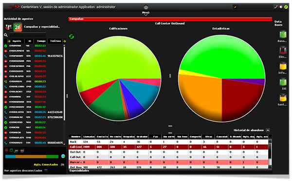 marcador predictivo software